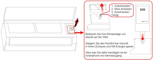 WiFi Smart-Kit für DIMSTAL SMND/PGSMV/PGMDV